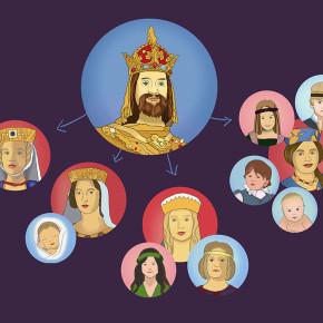 Manželky a děti Karla IV.